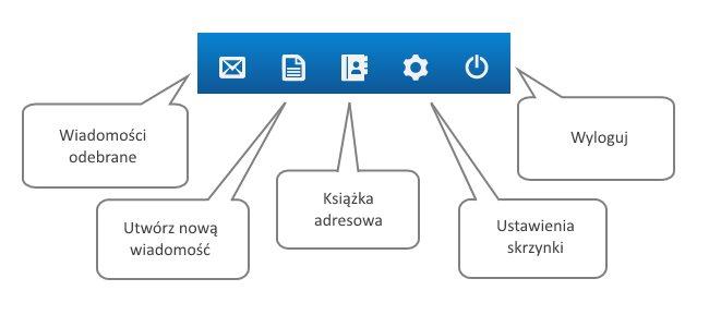 Ikony menu głównego - webmail mobile nq.pl
