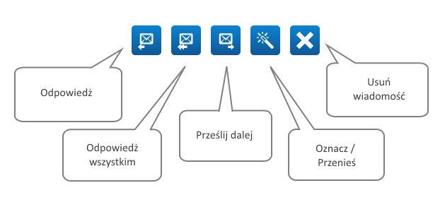 ikony menu mobilnej wersji webmaila
